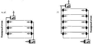 СП отопление вентиляция и кондиционирование противопожарные требования