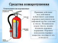 Устройство порошкового огнетушителя и принцип его действия
